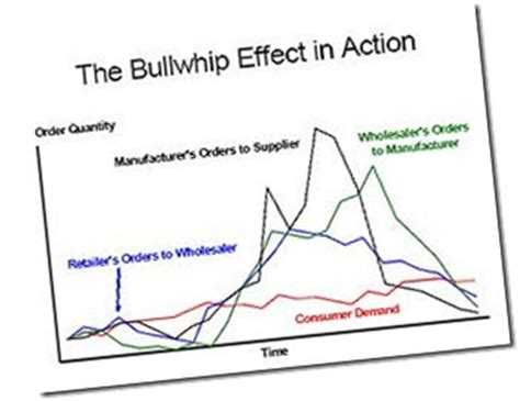 Thesis statement for effects of bullying